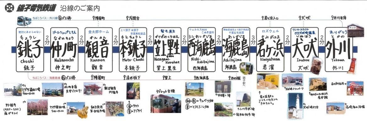 銚子電鉄路線図